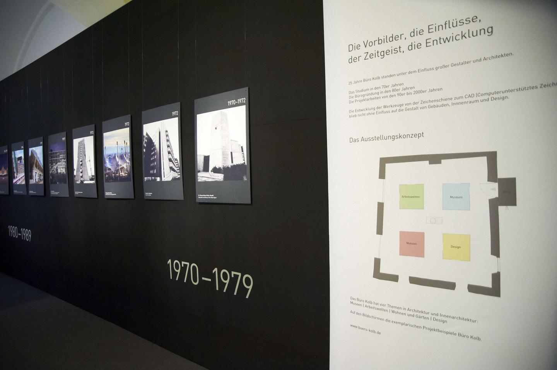 31 Jahre Büro Kolb - Innenarchitektur Büro Kolb